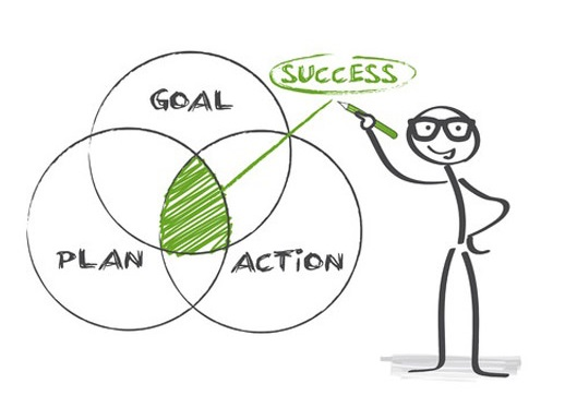 Plano de Ação